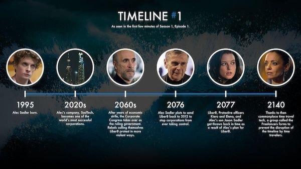 4-timeline.jpg